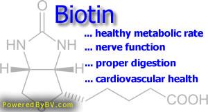 Biotin Bode Strong