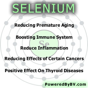 Bode Strong Selenium Benefits